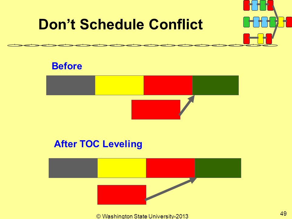 © Washington State University Don't Schedule Conflict Before After TOC Leveling