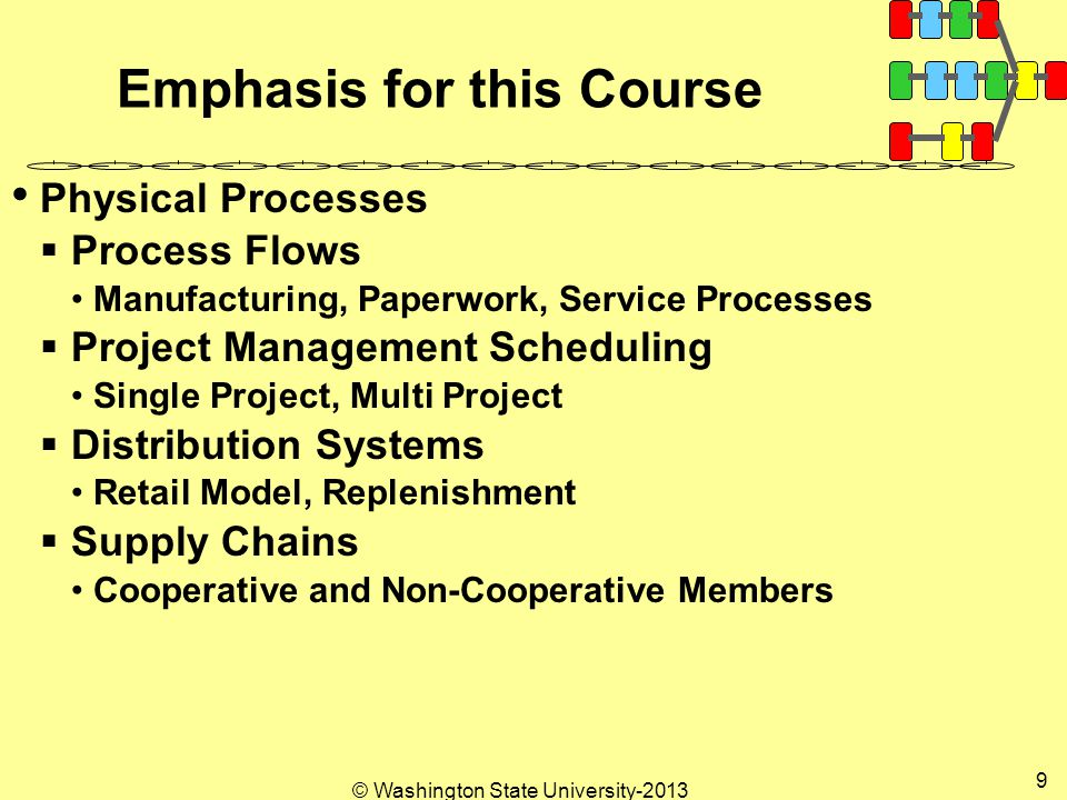 © Washington State University Emphasis for this Course Physical Processes  Process Flows Manufacturing, Paperwork, Service Processes  Project Management Scheduling Single Project, Multi Project  Distribution Systems Retail Model, Replenishment  Supply Chains Cooperative and Non-Cooperative Members