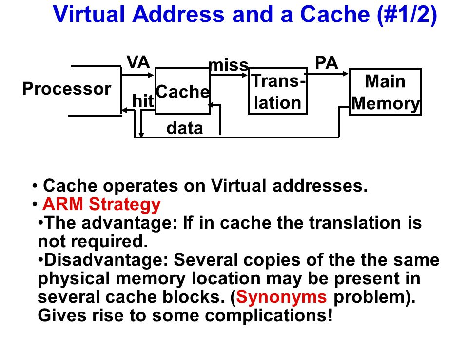 Virtual Address and a Cache (#1/2) Processor Cache Trans- lation Main Memory VA PA miss hit data Cache operates on Virtual addresses.