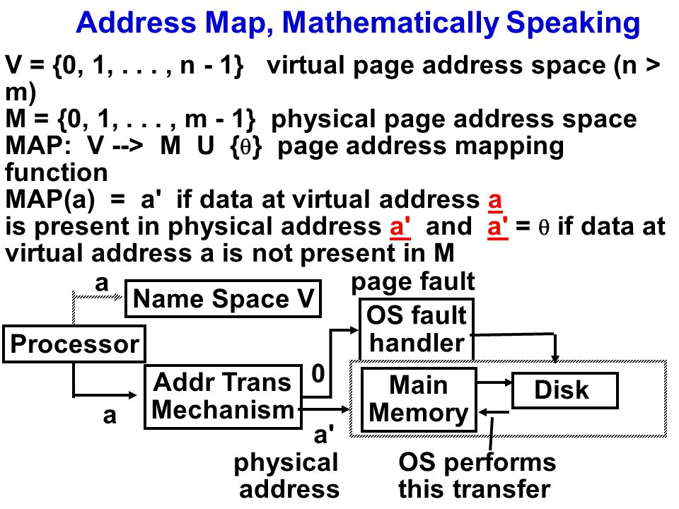 Address Map, Mathematically Speaking V = {0, 1,..., n - 1} virtual page address space (n > m) M = {0, 1,..., m - 1} physical page address space MAP: V --> M U {  } page address mapping function MAP(a) = a if data at virtual address a is present in physical address a and a =  if data at virtual address a is not present in M Processor Name Space V Addr Trans Mechanism OS fault handler Main Memory Disk a a a 0 page fault physical address OS performs this transfer