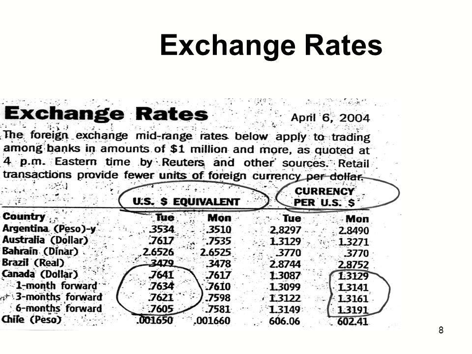 8 Exchange Rates
