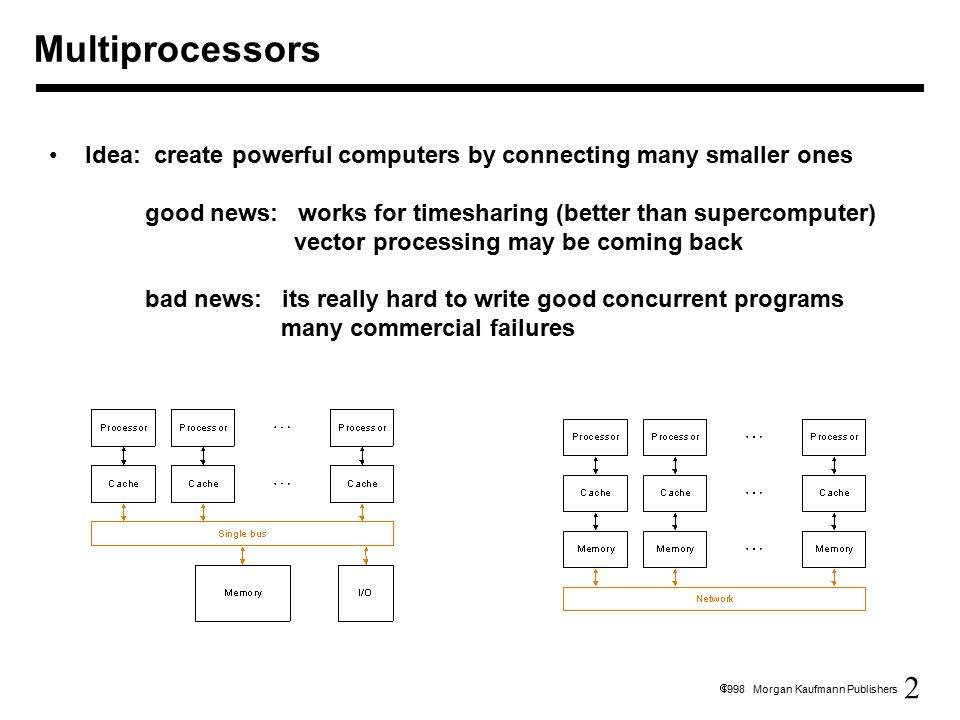 2  1998 Morgan Kaufmann Publishers Multiprocessors Idea: create powerful computers by connecting many smaller ones good news: works for timesharing (better than supercomputer) vector processing may be coming back bad news: its really hard to write good concurrent programs many commercial failures