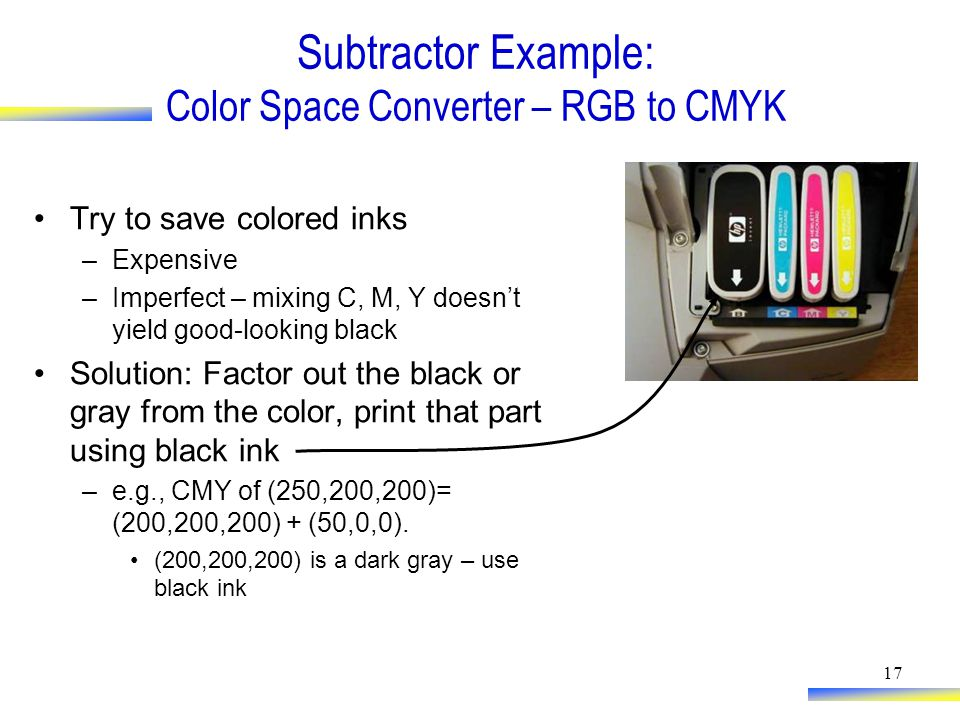 17 Subtractor Example Color Space Converter RGB To CMYK Try Save Colored Inks