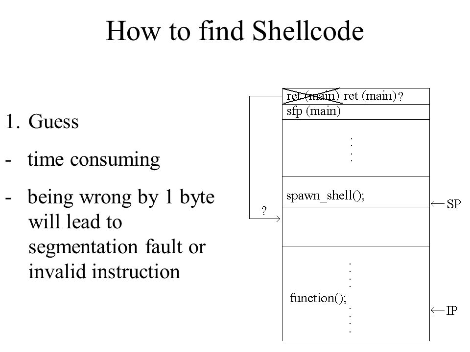 How to find Shellcode 1.Guess - time consuming - being wrong by 1 byte will lead to segmentation fault or invalid instruction