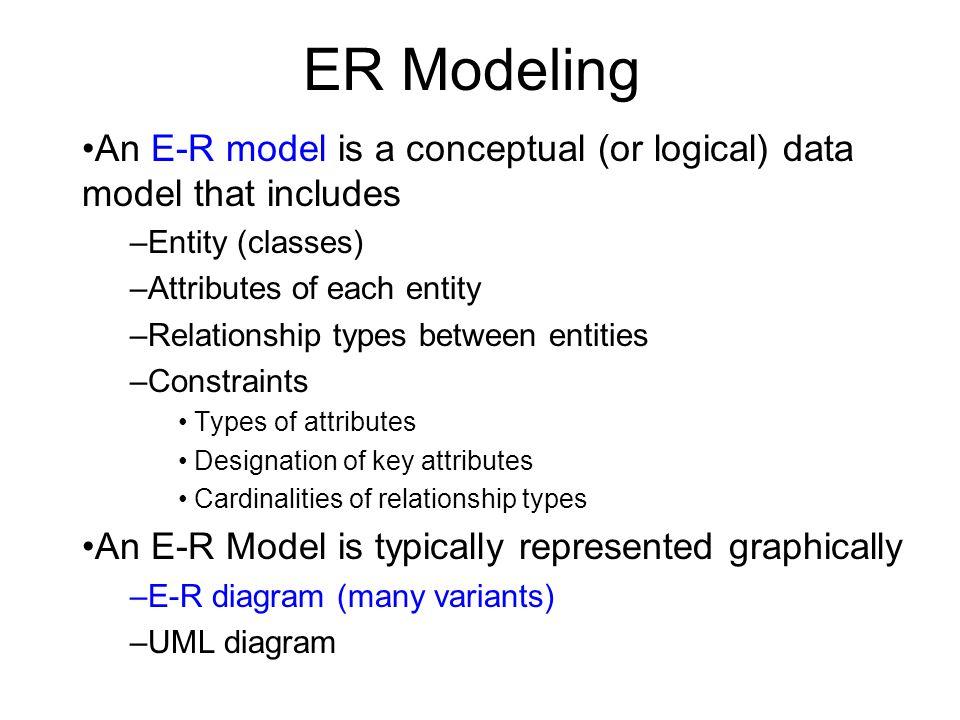 Er modeling an e r model is a conceptual or logical data model 1 er ccuart Choice Image