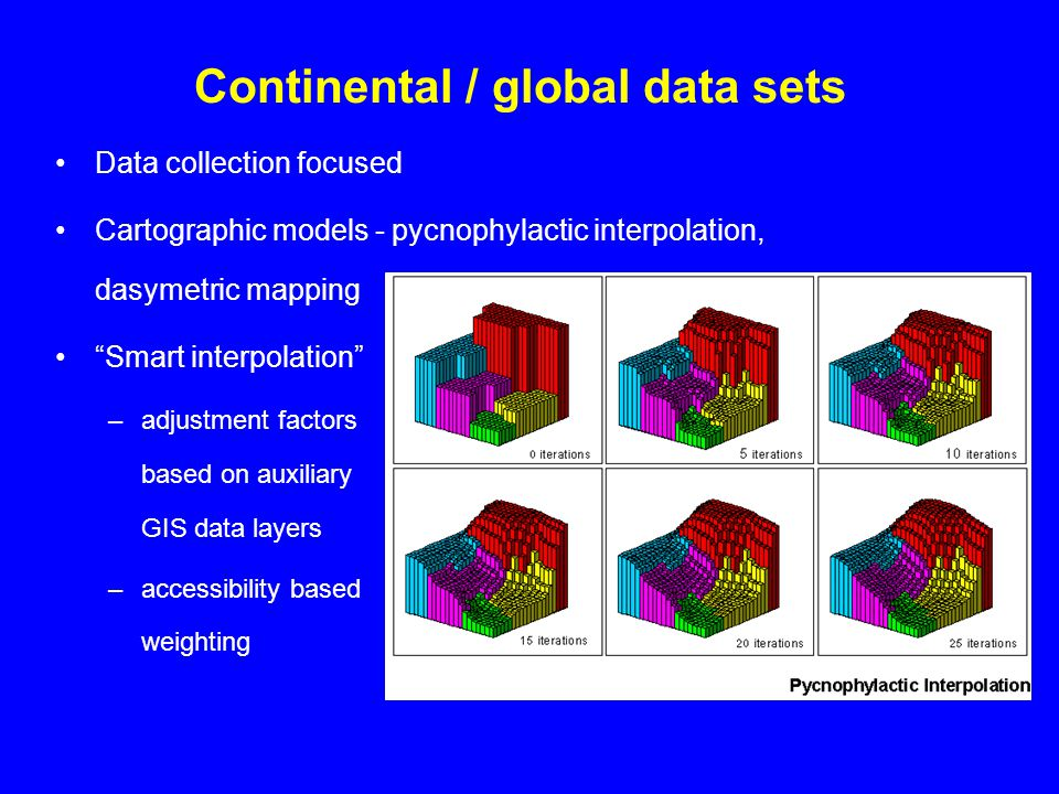 Global And Continental Population Databases Supply Side View - Continental global