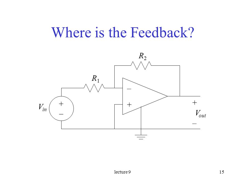 lecture 915 Where is the Feedback – + V in + – V out R1R1 R2R2 +–+–