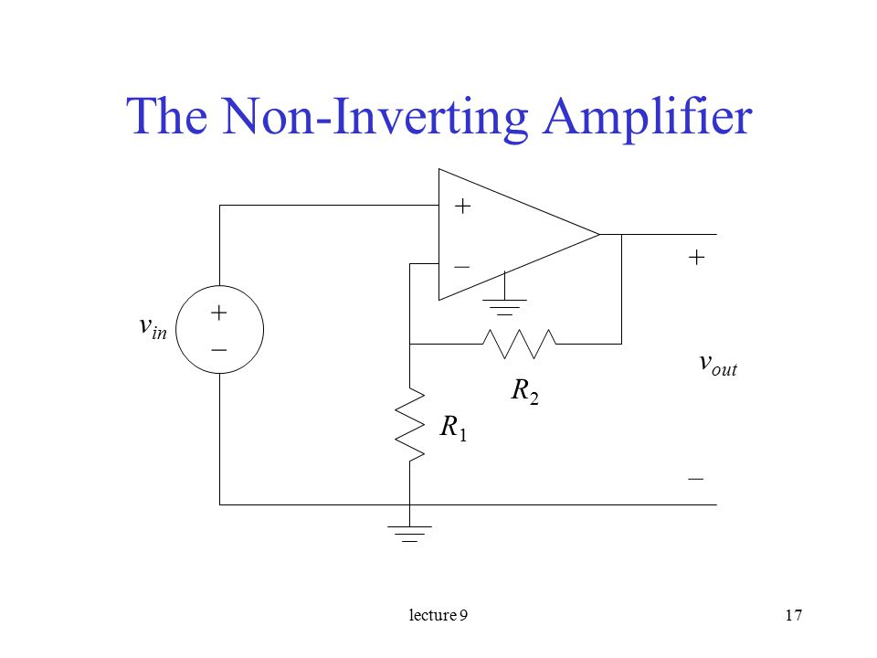 lecture 917 The Non-Inverting Amplifier + – v in + – v out R1R1 R2R2 +–+–