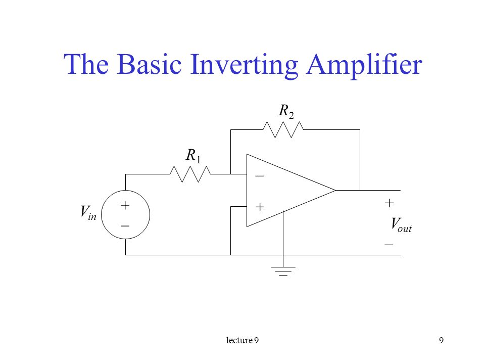 lecture 99 The Basic Inverting Amplifier – + V in + – V out R1R1 R2R2 +–+–