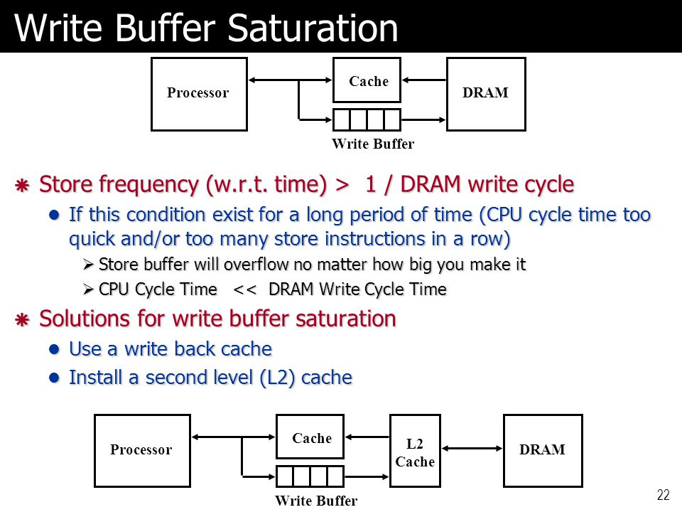 22 Processor Cache Write Buffer DRAMProcessor Cache Write Buffer DRAM L2 Cache Write Buffer Saturation  Store frequency (w.r.t.