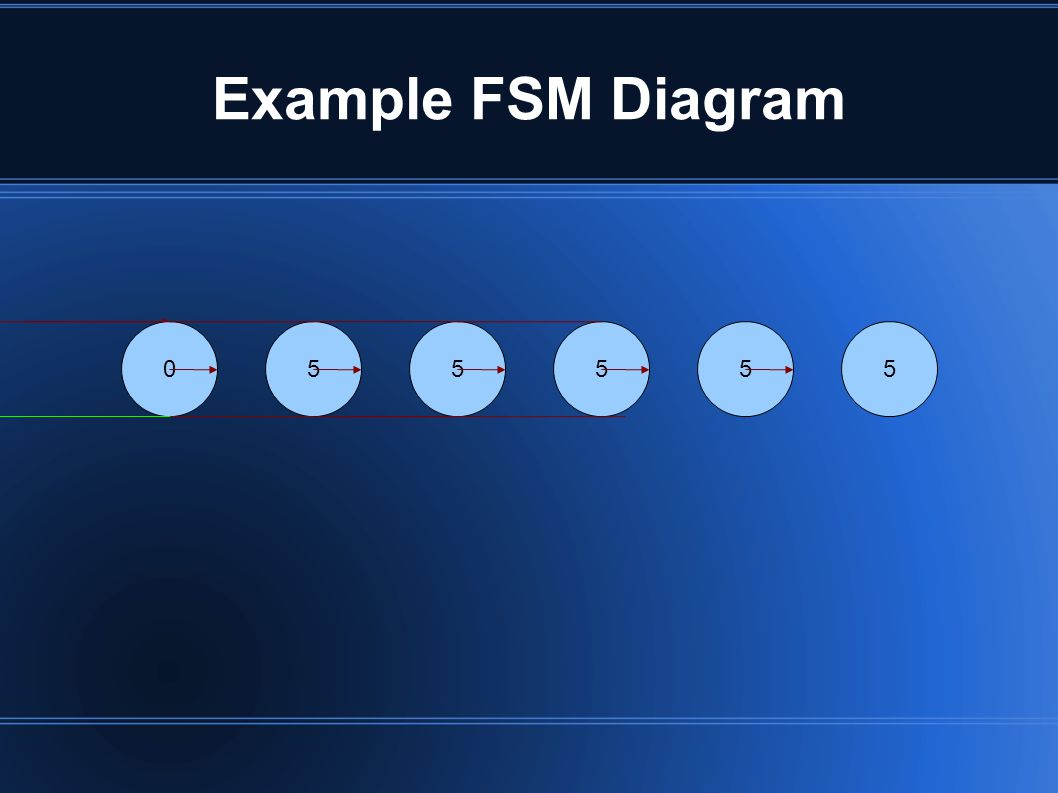 Example FSM Diagram