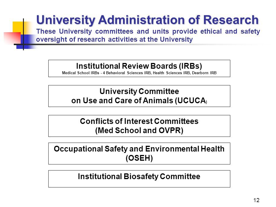 12 University Administration of Research These University committees and units provide ethical and safety oversight of research activities at the University Institutional Review Boards (IRBs) Medical School IRBs - 4 Behavioral Sciences IRB, Health Sciences IRB, Dearborn IRB Occupational Safety and Environmental Health (OSEH) University Committee on Use and Care of Animals (UCUCA ) Conflicts of Interest Committees (Med School and OVPR) Institutional Biosafety Committee