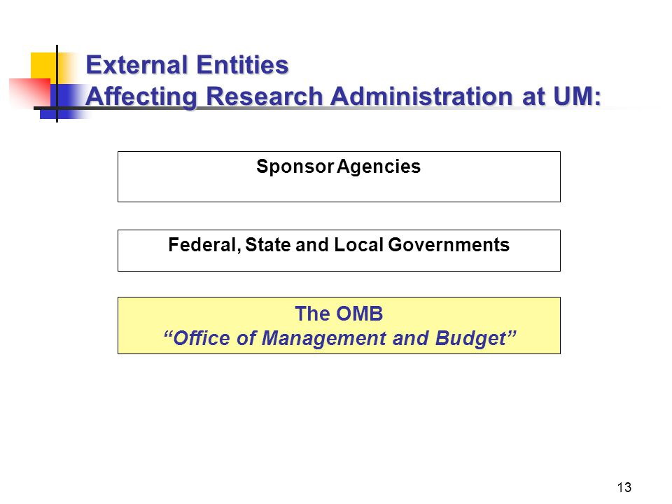 13 External Entities Affecting Research Administration at UM: Federal, State and Local Governments The OMB Office of Management and Budget Sponsor Agencies