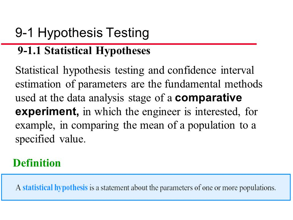 give an example of a hypothesis that is not testable