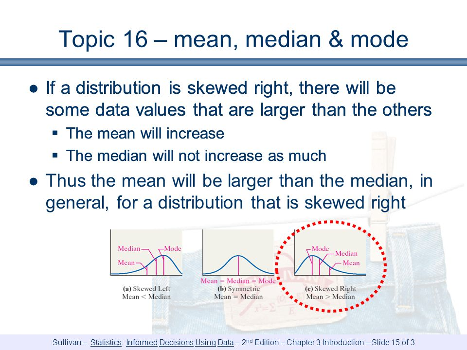 Sullivan – Statistics: Informed Decisions Using Data – 2 nd Edition – Chapter 3 Introduction – Slide 15 of 3 Topic 16 – mean, median & mode ●If a distribution is skewed right, there will be some data values that are larger than the others  The mean will increase  The median will not increase as much ●If a distribution is skewed right, there will be some data values that are larger than the others  The mean will increase  The median will not increase as much ●Thus the mean will be larger than the median, in general, for a distribution that is skewed right