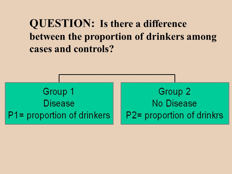 QUESTION: Is there a difference between the proportion of drinkers among cases and controls