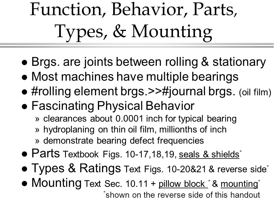Function, Behavior, Parts, Types, & Mounting l Brgs.