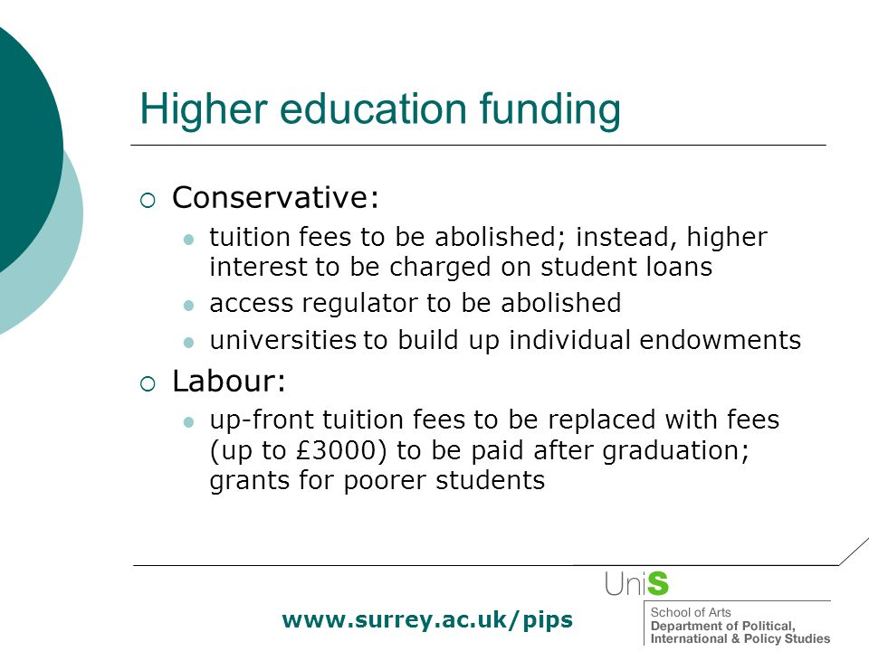 Higher education funding  Conservative: tuition fees to be abolished; instead, higher interest to be charged on student loans access regulator to be abolished universities to build up individual endowments  Labour: up-front tuition fees to be replaced with fees (up to £3000) to be paid after graduation; grants for poorer students
