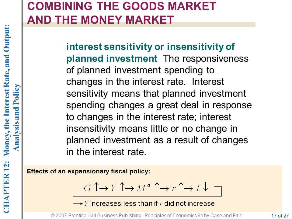 CHAPTER 12: Money, the Interest Rate, and Output: Analysis and Policy © 2007 Prentice Hall Business Publishing Principles of Economics 8e by Case and Fair 17 of 27 COMBINING THE GOODS MARKET AND THE MONEY MARKET interest sensitivity or insensitivity of planned investment The responsiveness of planned investment spending to changes in the interest rate.