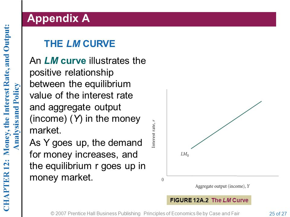 CHAPTER 12: Money, the Interest Rate, and Output: Analysis and Policy © 2007 Prentice Hall Business Publishing Principles of Economics 8e by Case and Fair 25 of 27 Appendix A THE LM CURVE An LM curve illustrates the positive relationship between the equilibrium value of the interest rate and aggregate output (income) (Y) in the money market.