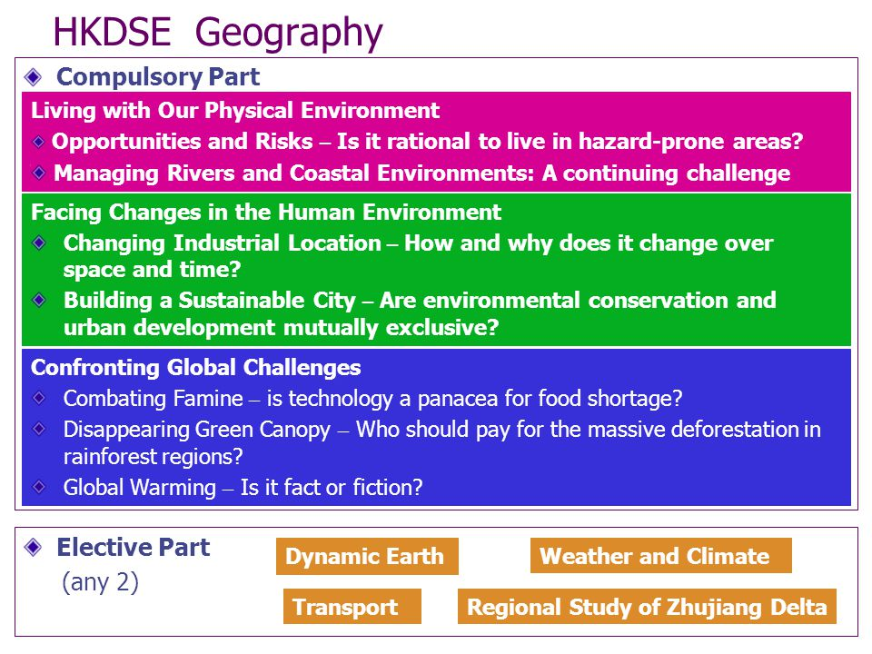 HKDSE Geography Compulsory Part Elective Part (any 2) Living with Our Physical Environment Opportunities and Risks – Is it rational to live in hazard-prone areas.