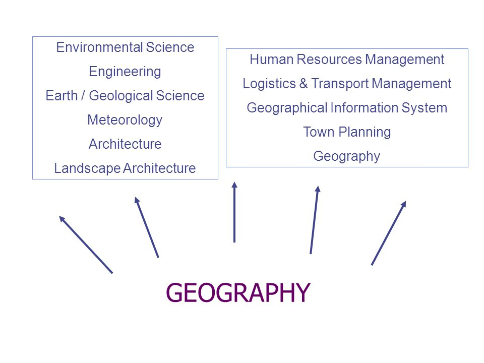 GEOGRAPHY Environmental Science Engineering Earth / Geological Science Meteorology Architecture Landscape Architecture Human Resources Management Logistics & Transport Management Geographical Information System Town Planning Geography