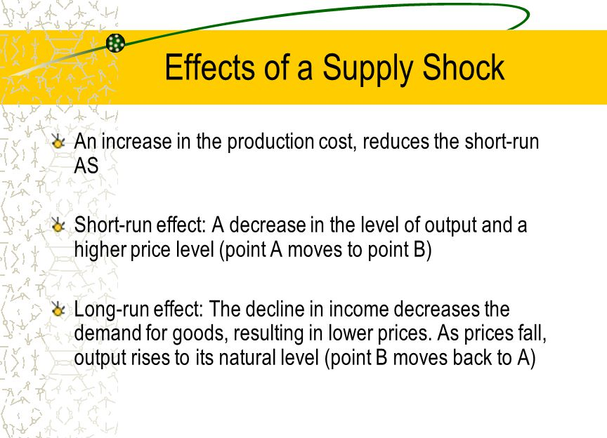 Effects of a Supply Shock An increase in the production cost, reduces the short-run AS Short-run effect: A decrease in the level of output and a higher price level (point A moves to point B) Long-run effect: The decline in income decreases the demand for goods, resulting in lower prices.