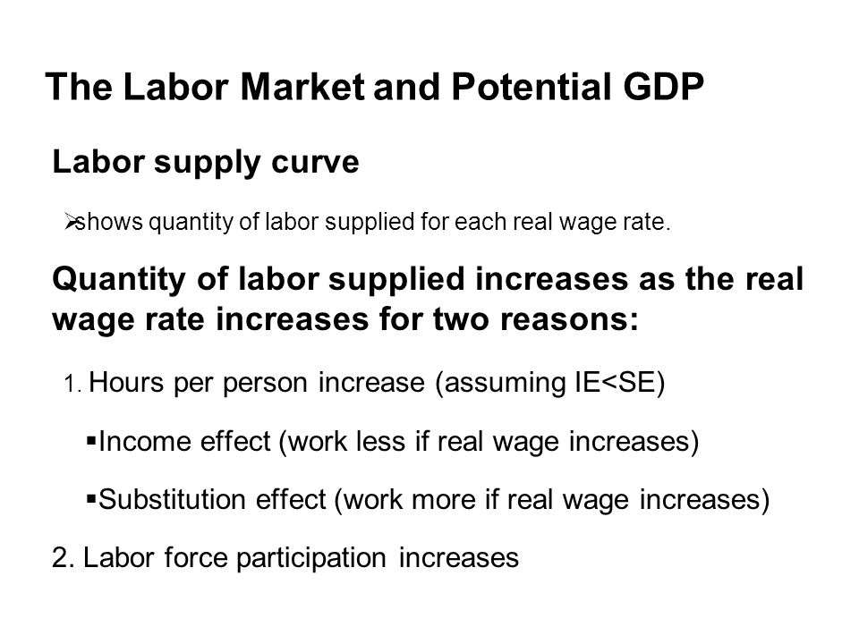 The Labor Market and Potential GDP Labor supply curve  shows quantity of labor supplied for each real wage rate.