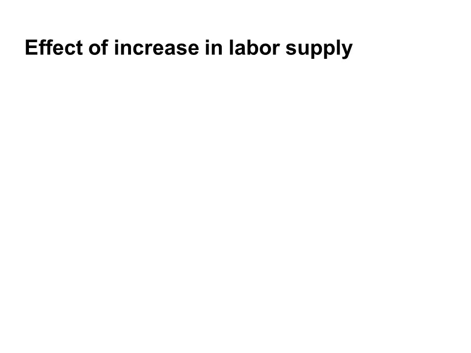 Effect of increase in labor supply