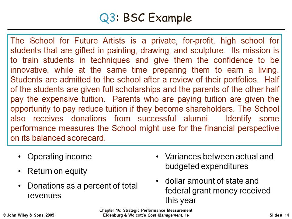 © John Wiley & Sons, 2005 Chapter 16: Strategic Performance Measurement Eldenburg & Wolcott's Cost Management, 1eSlide # 14 Q3: BSC Example The School for Future Artists is a private, for-profit, high school for students that are gifted in painting, drawing, and sculpture.