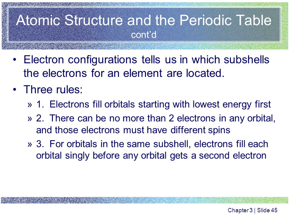 Chapter three atomic structure and the periodic table ppt download chapter 3 slide 45 atomic structure and the periodic table contd electron configurations urtaz Gallery