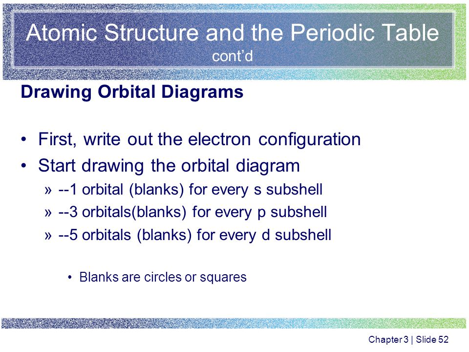 Chapter three atomic structure and the periodic table ppt download 52 chapter urtaz Gallery