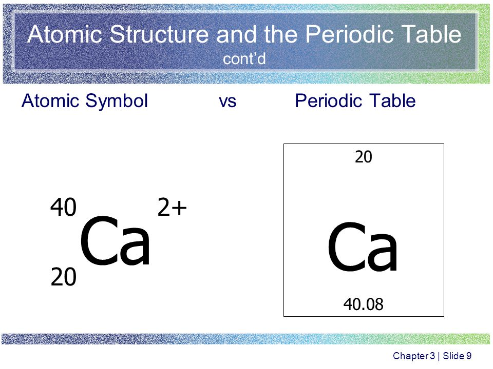 Chapter three atomic structure and the periodic table ppt download 9 chapter 3 slide 9 atomic structure and the periodic table contd atomic symbolvs periodic table ca 240 20 ca 4008 urtaz Choice Image