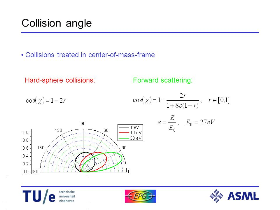 7 Collision angle Collisions treated in center-of-mass-frame Hard-sphere collisions:Forward scattering: