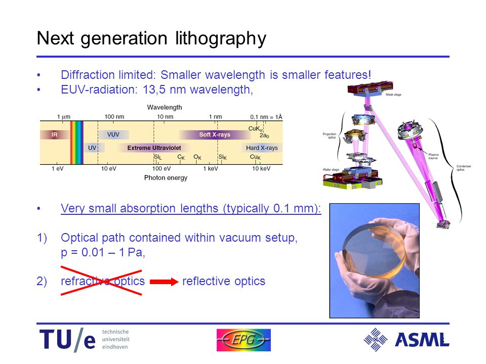 8 Next generation lithography Diffraction limited: Smaller wavelength is smaller features.