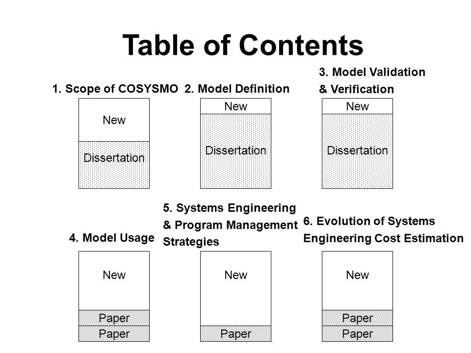Dissertation Contents