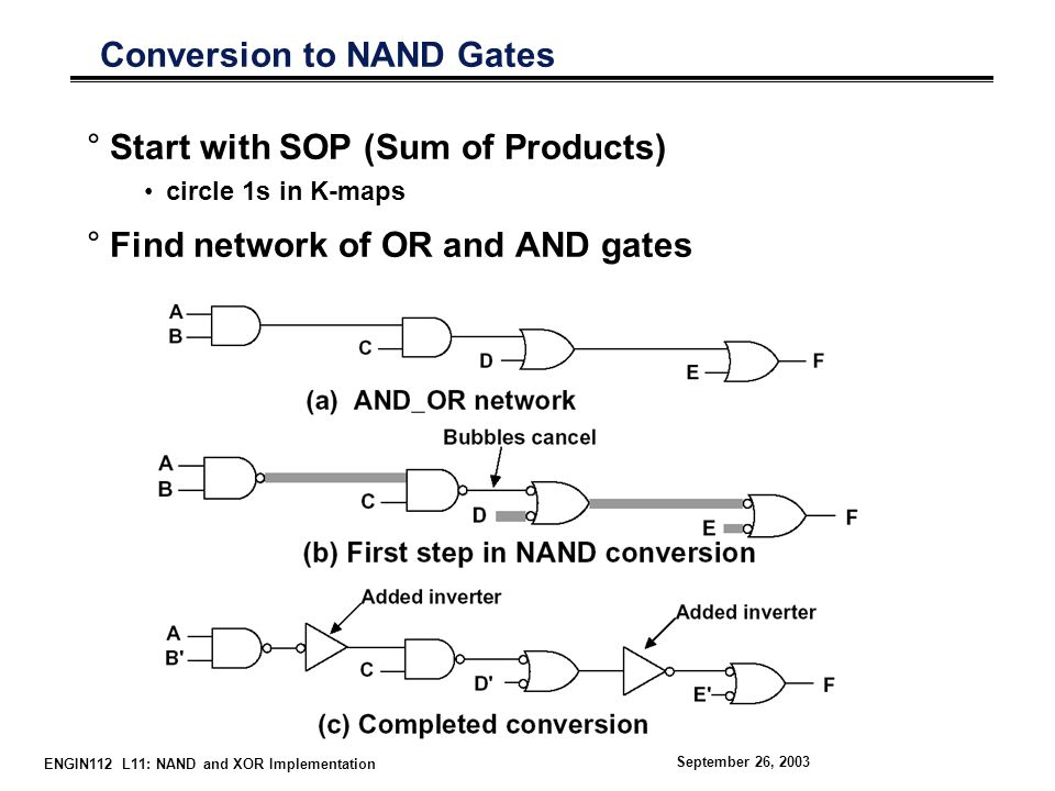 ENGIN112 L11: NAND and XOR Implementation September 26, 2003 Conversion to NAND Gates °Start with SOP (Sum of Products) circle 1s in K-maps °Find network of OR and AND gates