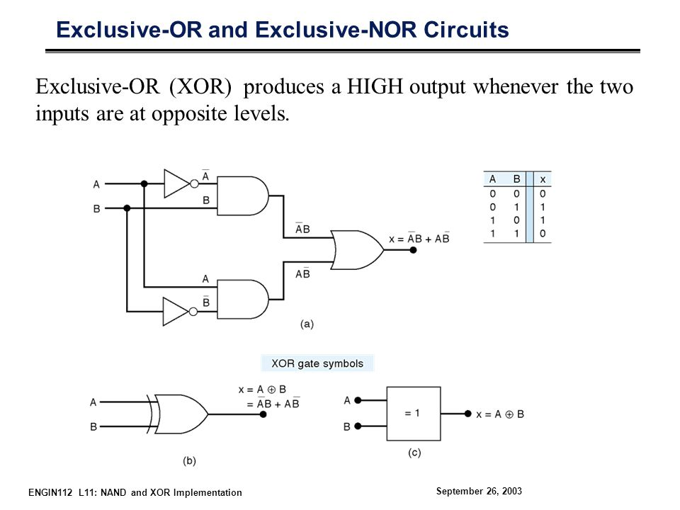 ENGIN112 L11: NAND and XOR Implementation September 26, 2003 Exclusive-OR and Exclusive-NOR Circuits Exclusive-OR (XOR) produces a HIGH output whenever the two inputs are at opposite levels.