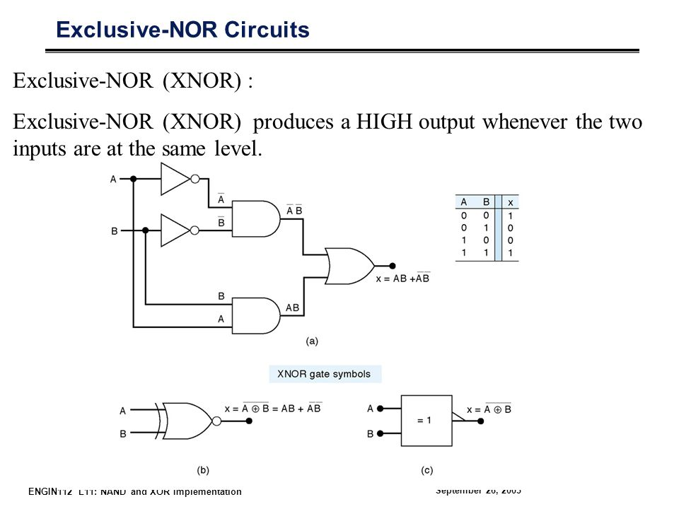 ENGIN112 L11: NAND and XOR Implementation September 26, 2003 Exclusive-NOR (XNOR) : Exclusive-NOR (XNOR) produces a HIGH output whenever the two inputs are at the same level.