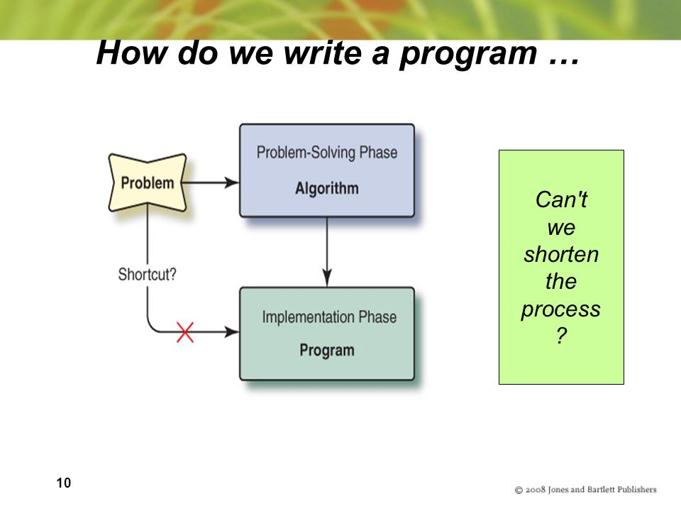 10 How do we write a program … Can t we shorten the process