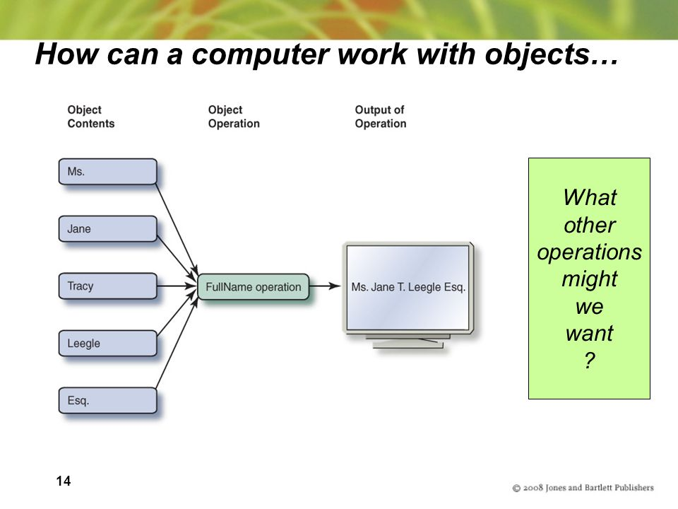 14 How can a computer work with objects… What other operations might we want