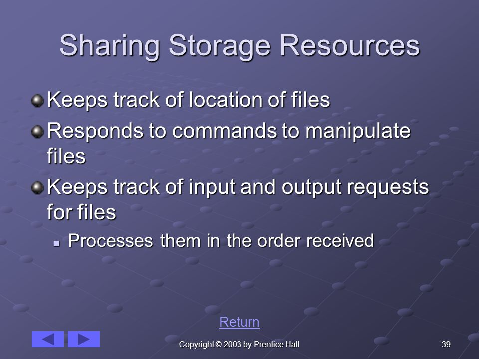 39Copyright © 2003 by Prentice Hall Sharing Storage Resources Keeps track of location of files Responds to commands to manipulate files Keeps track of input and output requests for files Processes them in the order received Processes them in the order received Return