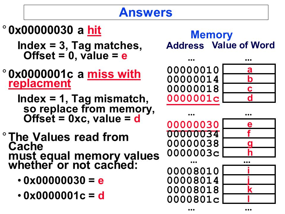 Answers °0x a hit Index = 3, Tag matches, Offset = 0, value = e °0x c a miss with replacment Index = 1, Tag mismatch, so replace from memory, Offset = 0xc, value = d °The Values read from Cache must equal memory values whether or not cached: 0x = e 0x c = d Address Value of Word Memory c a b c d...