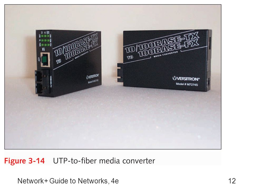 Network+ Guide to Networks, 4e12