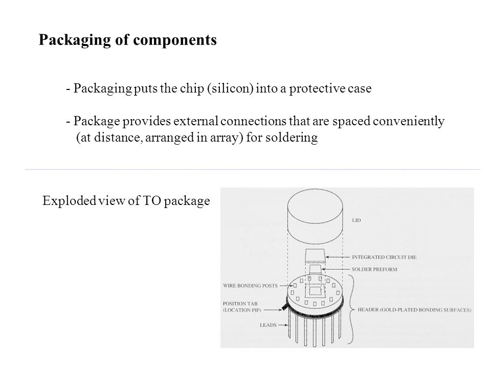 Packaging of components - Packaging puts the chip (silicon) into a protective case - Package provides external connections that are spaced conveniently (at distance, arranged in array) for soldering Exploded view of TO package