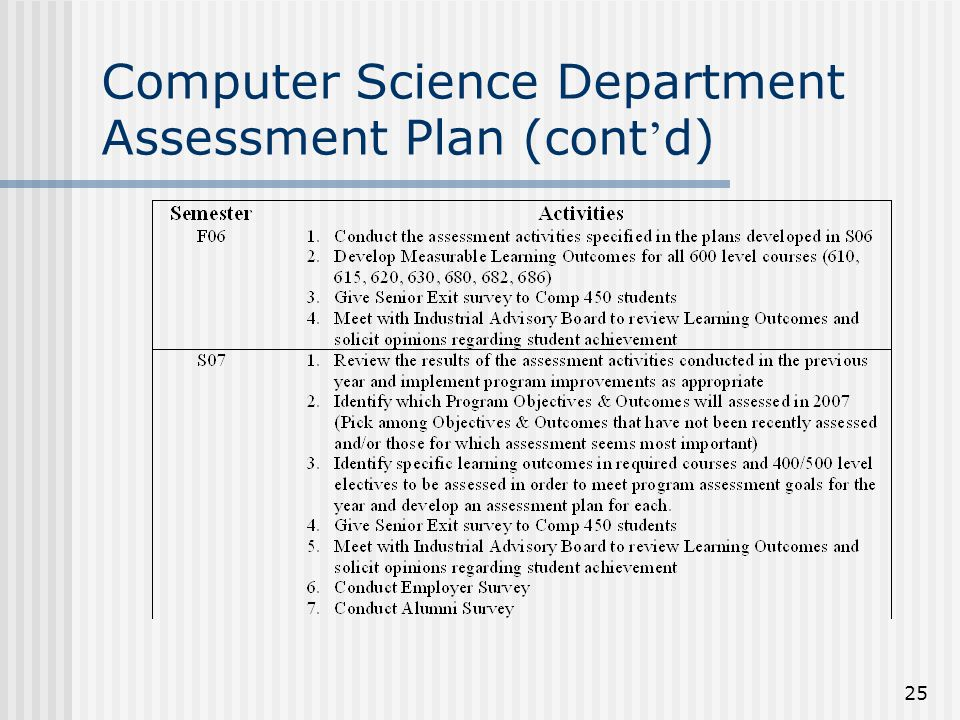 25 Computer Science Department Assessment Plan (cont ' d)