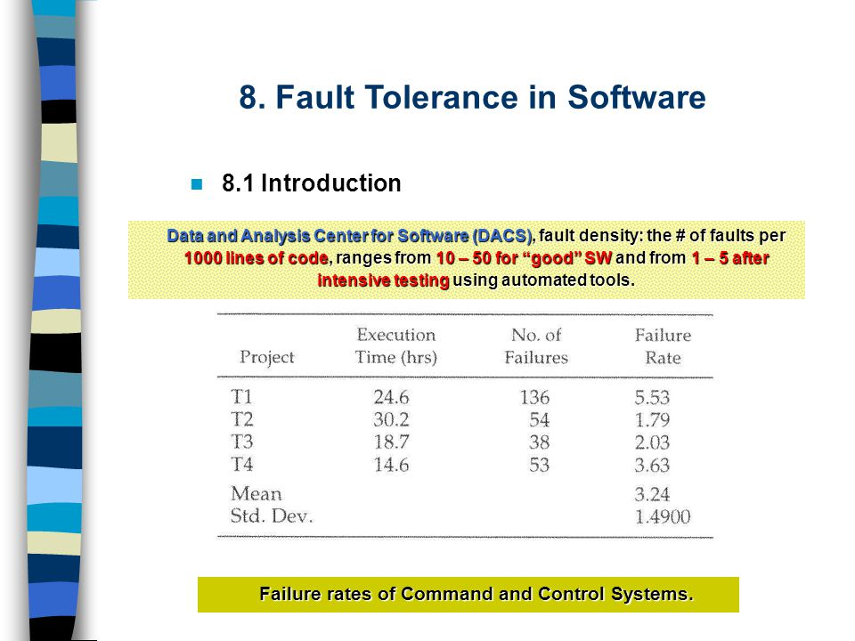 8. Fault Tolerance in Software 8.1 Introduction Failure rates of Command and Control Systems.