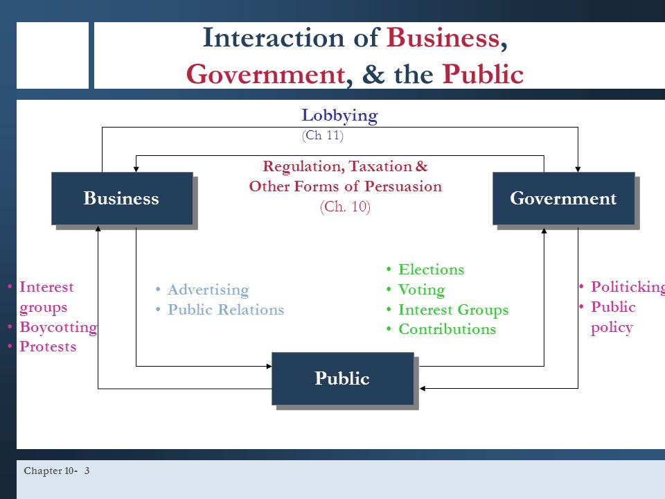 ethics and government The state ethics commission serves the public by fostering integrity in government the independent agency provides free advice to all public employees on the conflict of interest law, and civilly enforces this law.