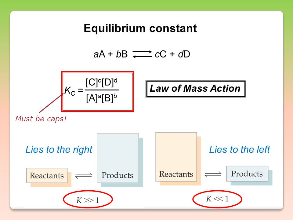 aA + bB cC + dD K C = [C] c [D] d [A] a [B] b Law of Mass Action Must be caps.