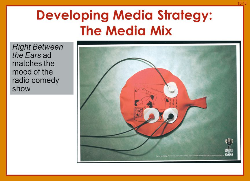 15-15 Developing Media Strategy: The Media Mix Right Between the Ears ad matches the mood of the radio comedy show